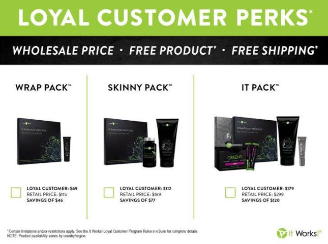 The Loyal Customer Program ROCKS! You get MY cost!